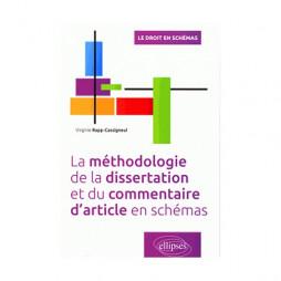 LA METHODOLOGIE DE LA DISSERTATION ET DU COMMENTAIRE D'ARTICLES