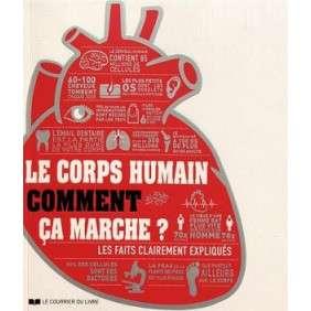 LE CORPS HUMAIN COMMENT CA MARCHE ?