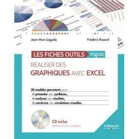REALISER DES GRAPHIQUES AVEC EXCEL AVEC CD ROM